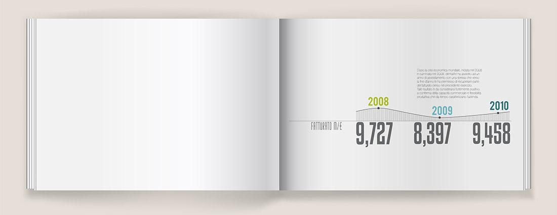 07_infografica_padova_DentalArt2010