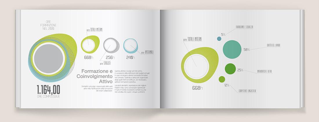 10_infografica_padova_DentalArt2010