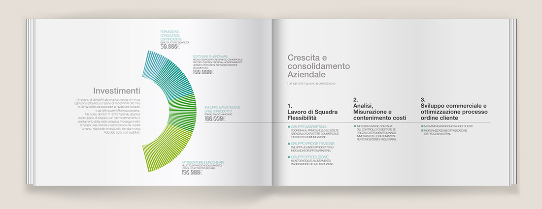 16_infografica_padova_DentalArt2010