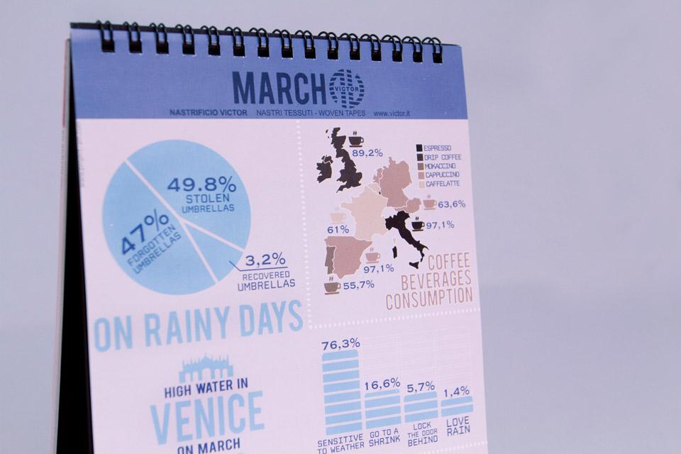 Calendario-Aziendale-2011-–-Nastrificio-Victor_7