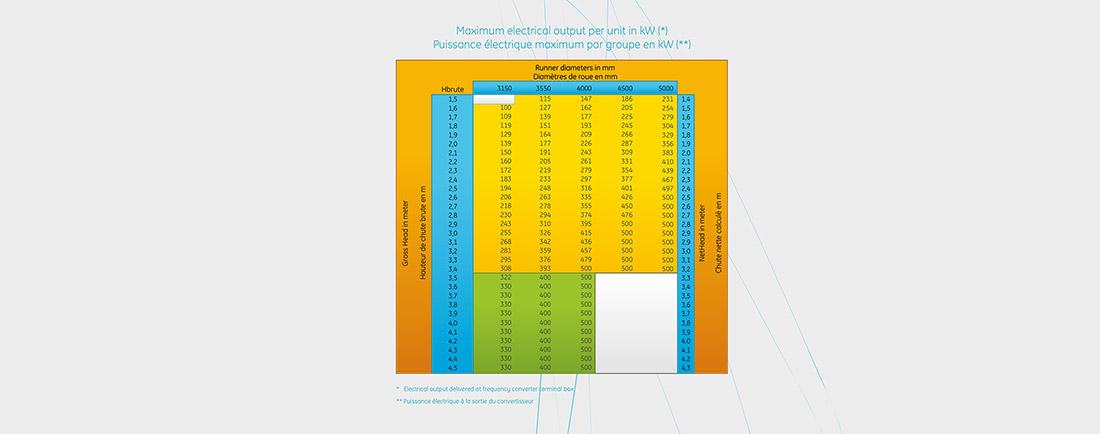 07-comunicazione-aziendale-settore-energetico-Vlh-padova