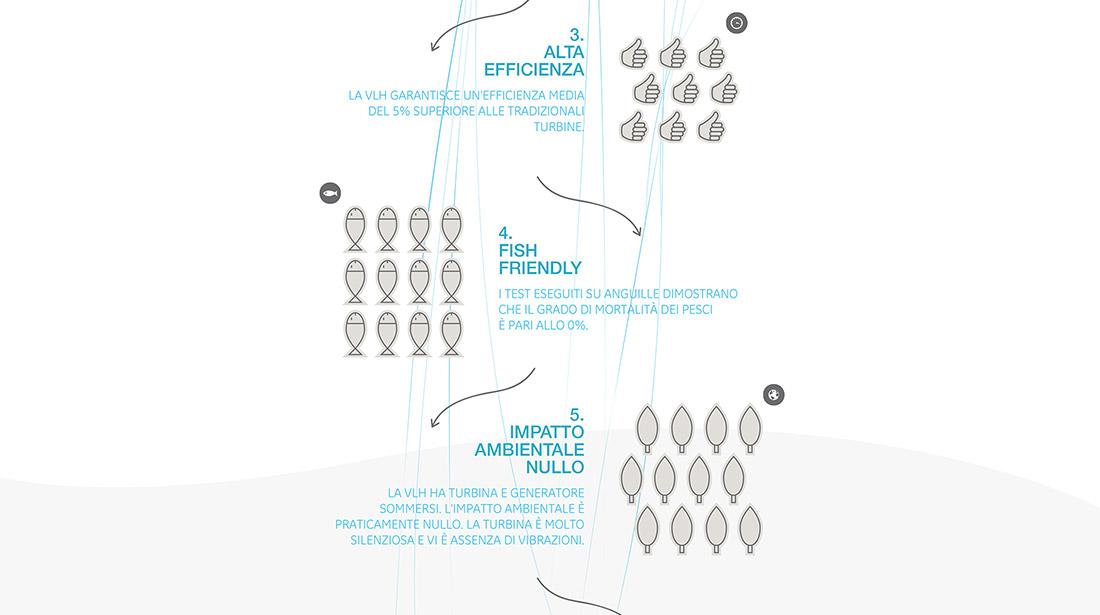 09-comunicazione-aziendale-settore-energetico-Vlh-padova
