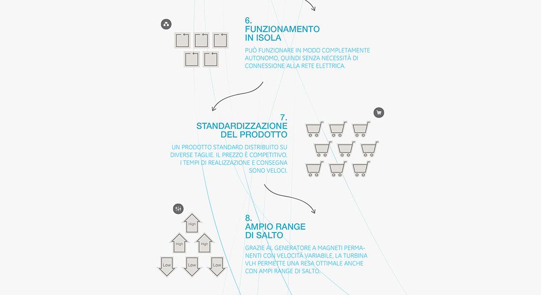 10-comunicazione-aziendale-settore-energetico-Vlh-padova