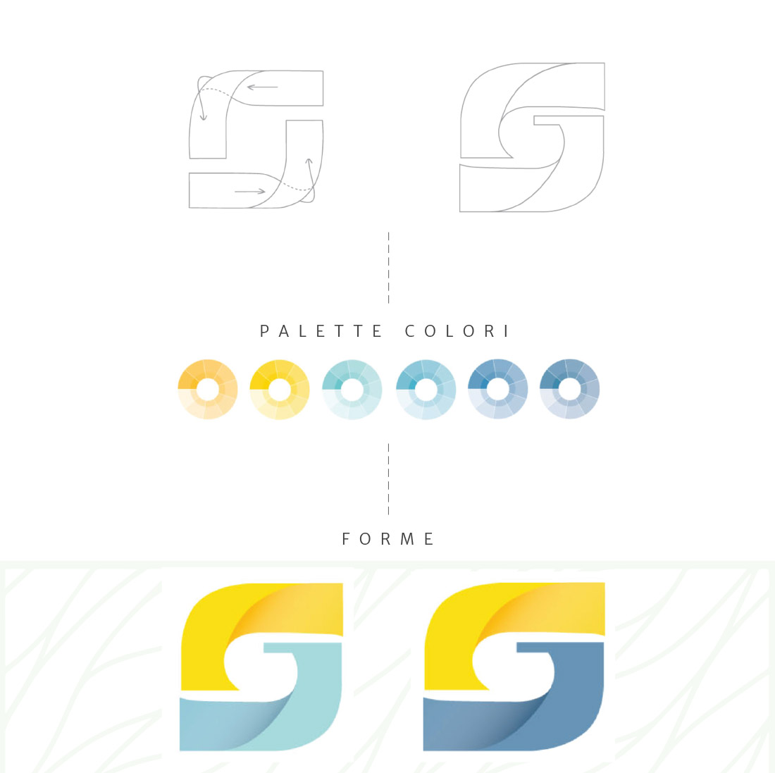 05-creazione-logo-prodotto-Sorgente