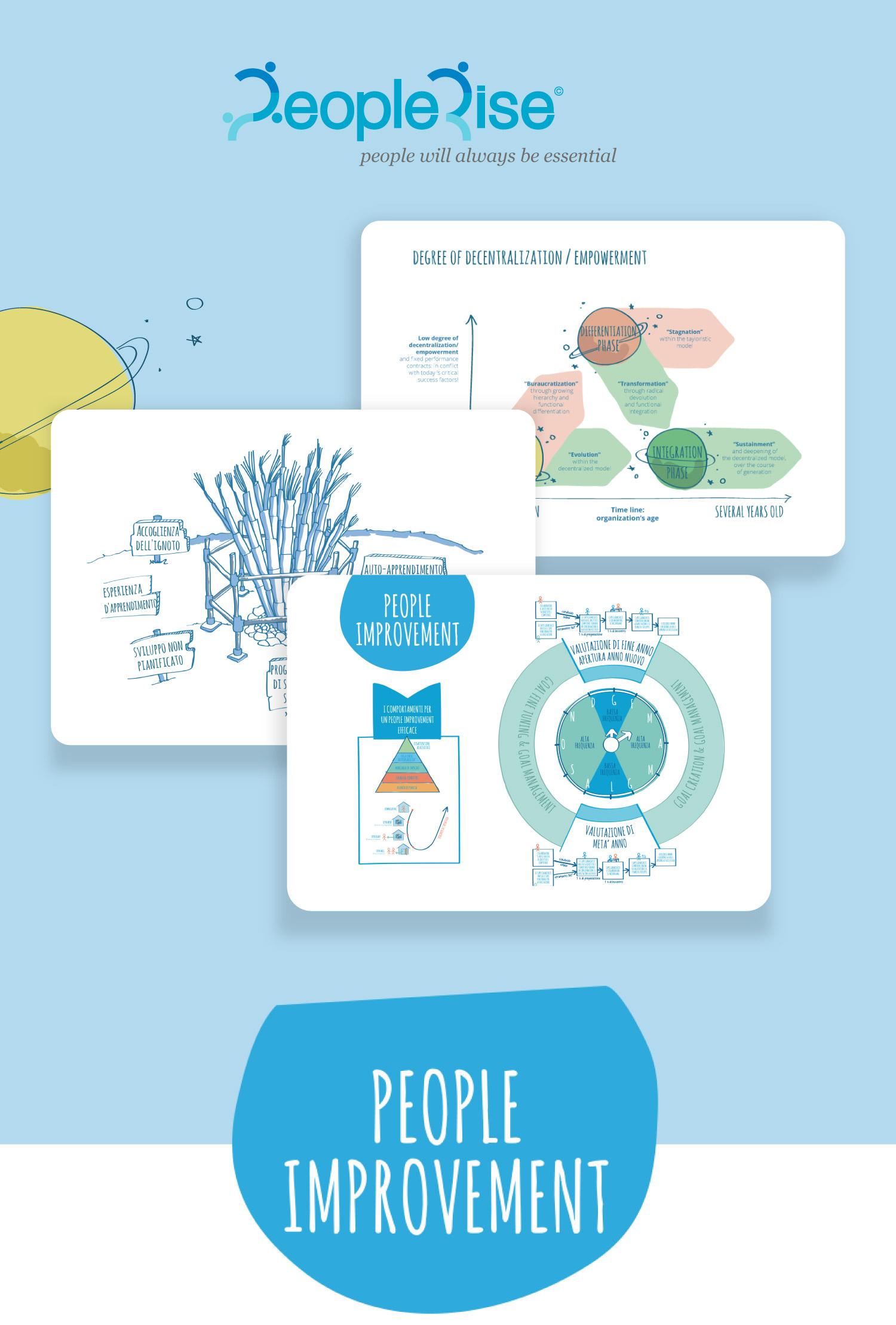 Comunicazione aziendale per società di consulenza
