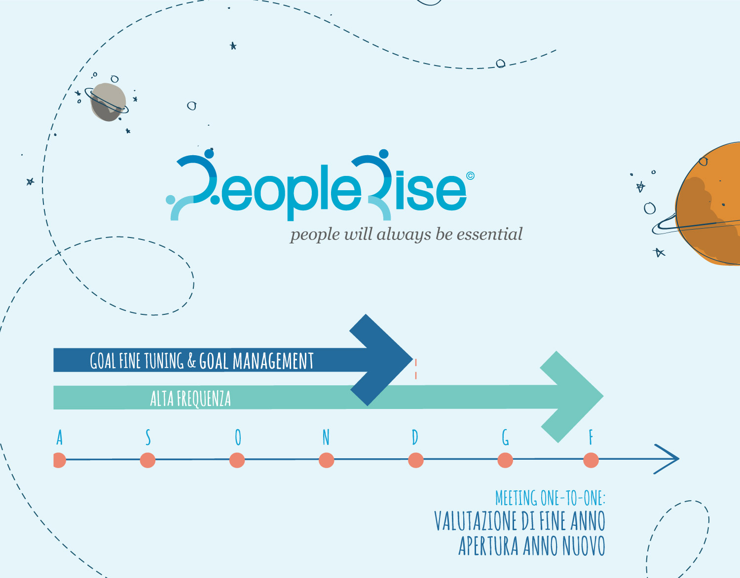 Peoplerise – Brochure