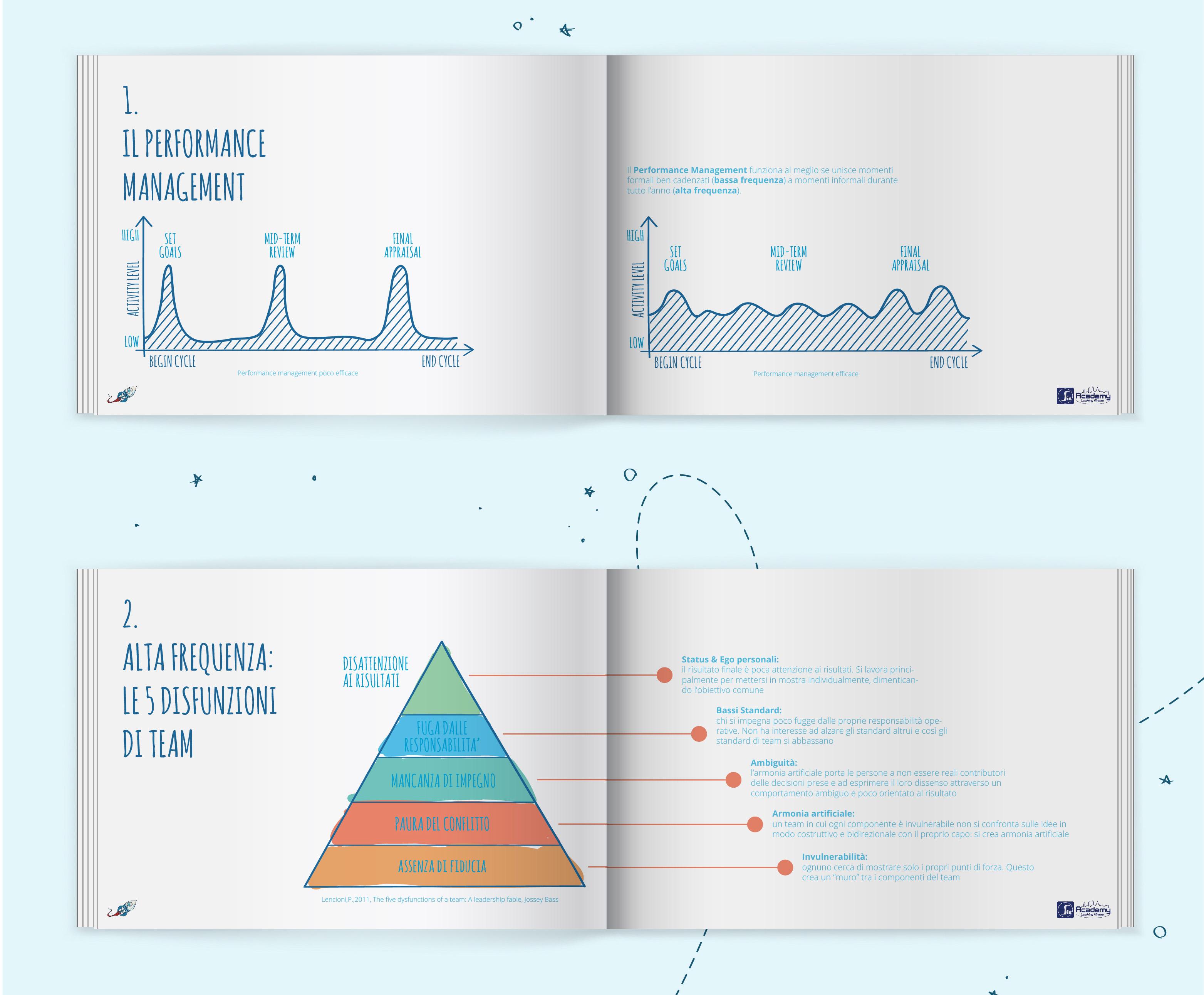 brochure-peoplerise02
